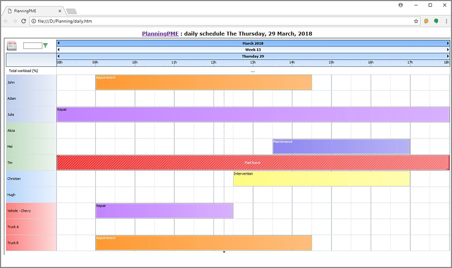Scheduling Software - Synchronize